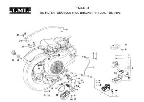 TABLE - 8     OIL FILTER - GEAR CONTROL BRACKET - HT COIL - OIL PIPE