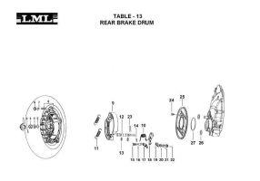 TABLE - 13     REAR BRAKE DRUM