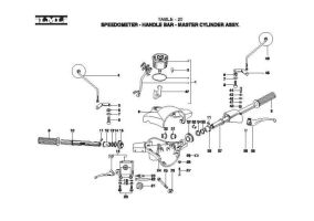 TABLE - 20     SPEEDOMETER - HANDLE BAR - MASTER CYLINDER ASSY.